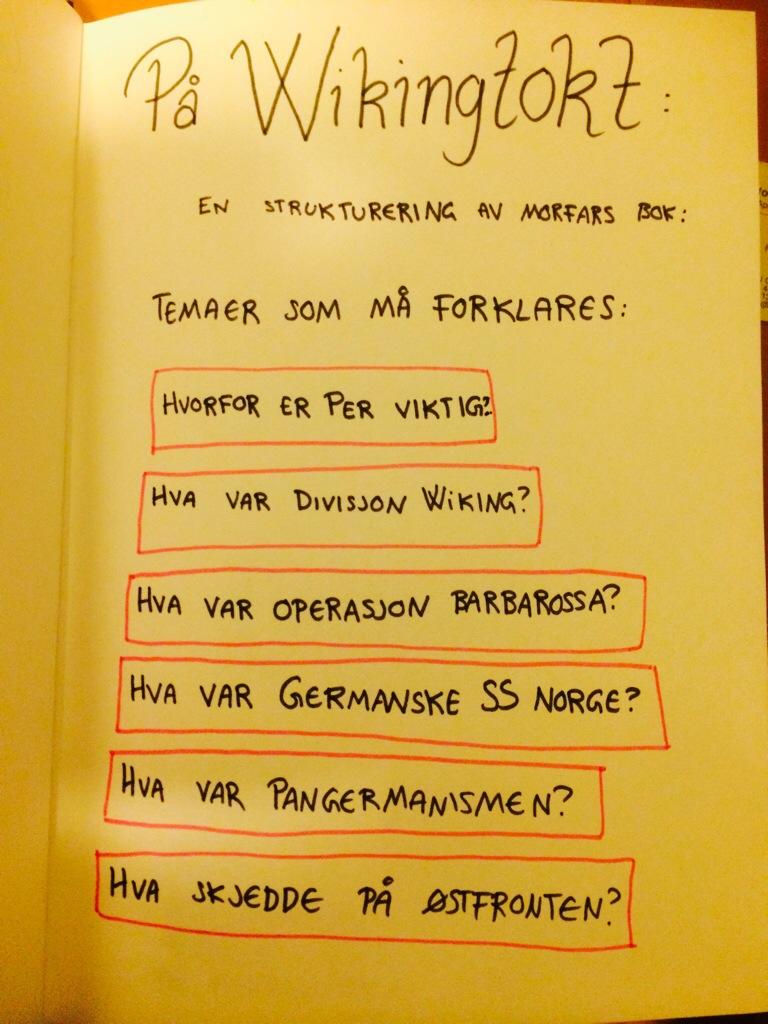 På Wikingtokt: En strukturering av morfars bok. Temaer som må forklares: Hvorfor er Per viktig? Hva var Divisjon Wiking? Hva var operasjon Barbarossa? Hva hvar Germanske SS Norge? Hva var pangermanismen? Hva skjedde på Østfronten?