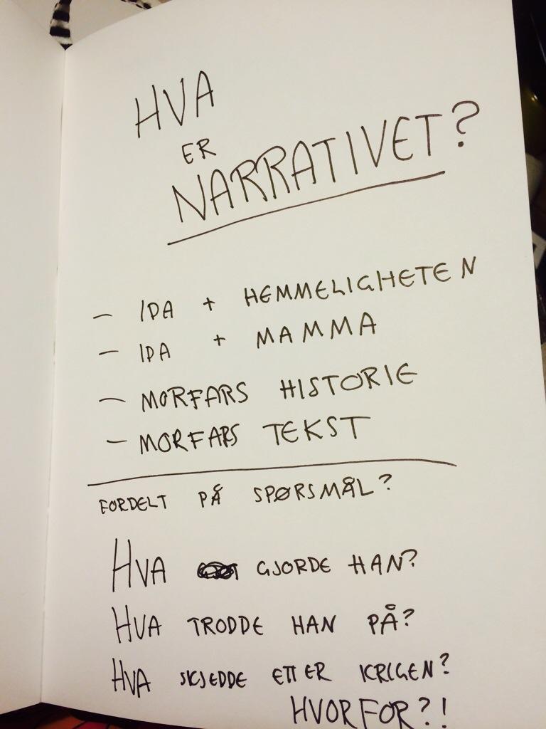 Hva er narrativet? Ida + hemmeligheten, Ida + mamma, morfars historie, morfars tekst: Fordelt på spørsmål: Hva gjorde han? Hva trodde han på? Hva skjedde etter krigen? HVORFOR?!